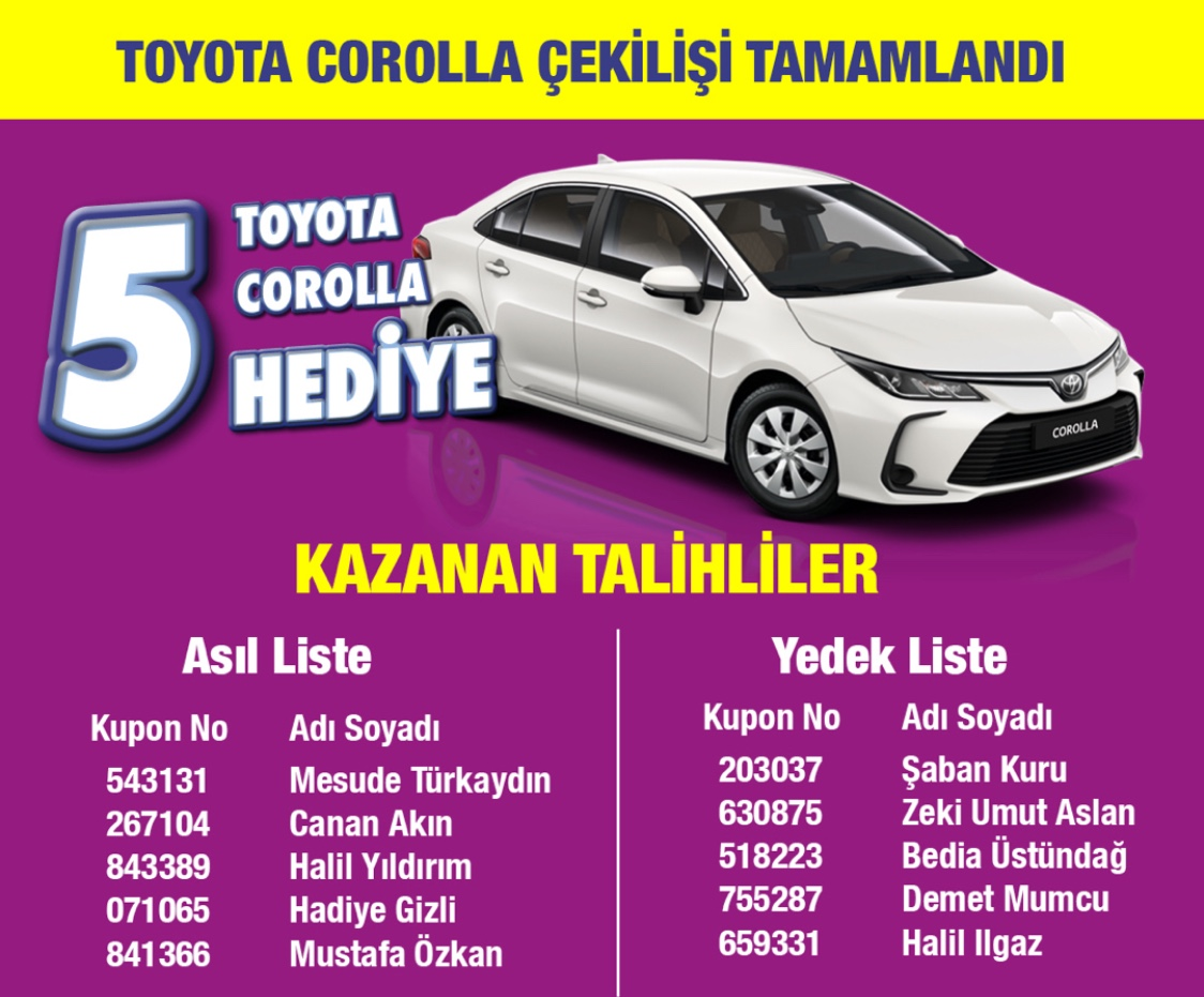 Çağdaş Market 5 Toyota Corolla Çekiliş Sonucu Açıklandı!
