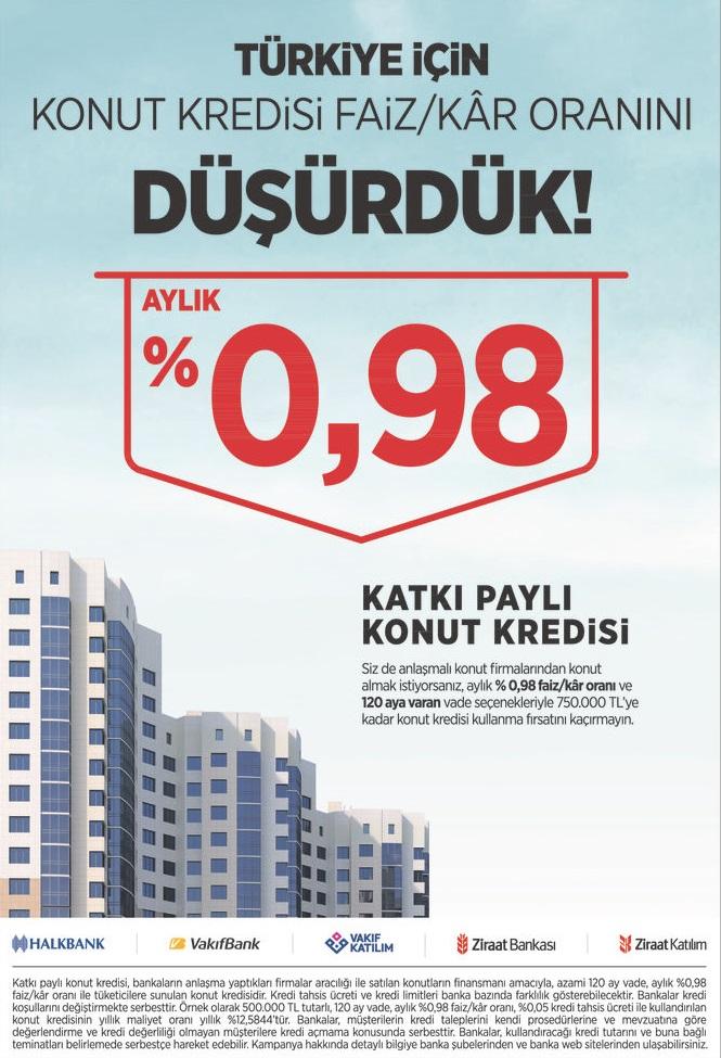 Türkiye için Konut Kredisi Faiz/Kar Oranı Aylık %0,98!